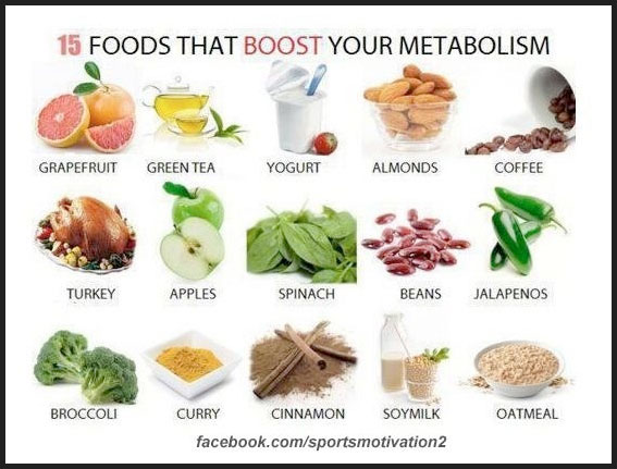 15-food-boost-metabolism